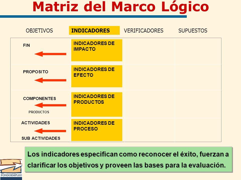 Matriz del Marco Lógico Los indicadores especifican como reconocer el éxito, fuerzan a clarificar los objetivos y proveen las bases para la evaluación
