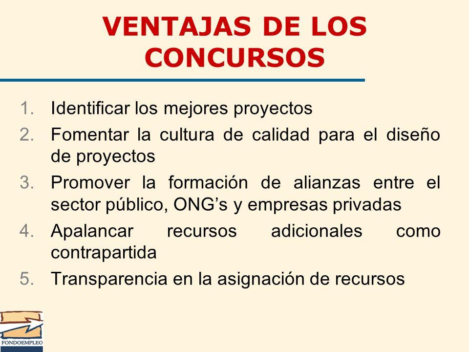 VENTAJAS DE LOS CONCURSOS 1.Identificar los mejores proyectos 2.Fomentar la cultura de calidad para el diseño de proyectos 3.Promover la formación de