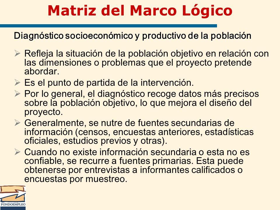 Matriz del Marco Lógico Diagnóstico socioeconómico y productivo de la población Refleja la situación de la población objetivo en relación con las dime