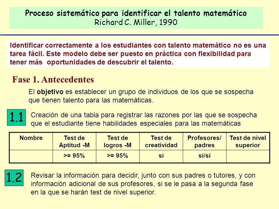 Proceso sistemático para identificar el talento matemático Richard C. Miller, 1990 Identificar correctamente a los estudiantes con talento matemático
