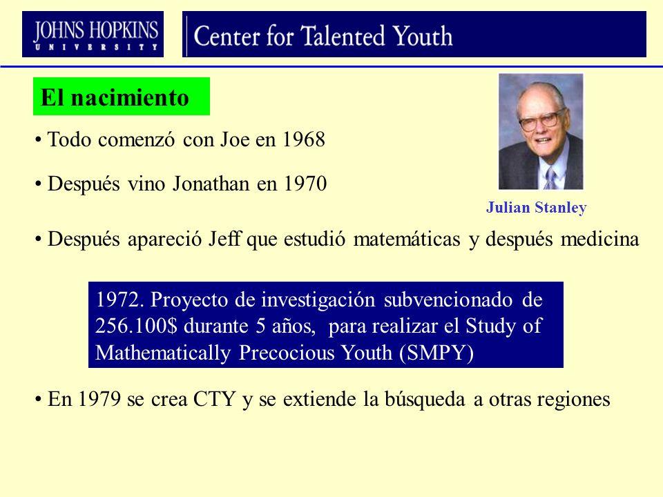 Julian Stanley Después vino Jonathan en 1970 Todo comenzó con Joe en 1968 Después apareció Jeff que estudió matemáticas y después medicina 1972. Proye