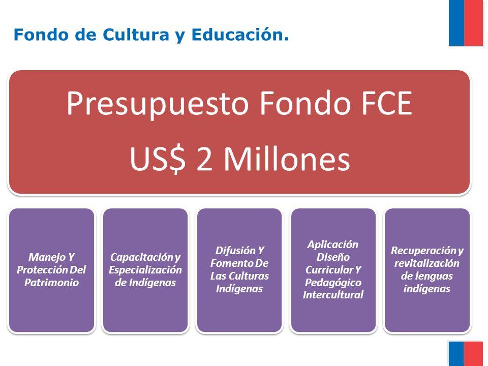 Fondo de Cultura y Educación. Presupuesto Fondo FCE US$ 2 Millones Manejo Y Protección Del Patrimonio Capacitación y Especialización de Indígenas Difu
