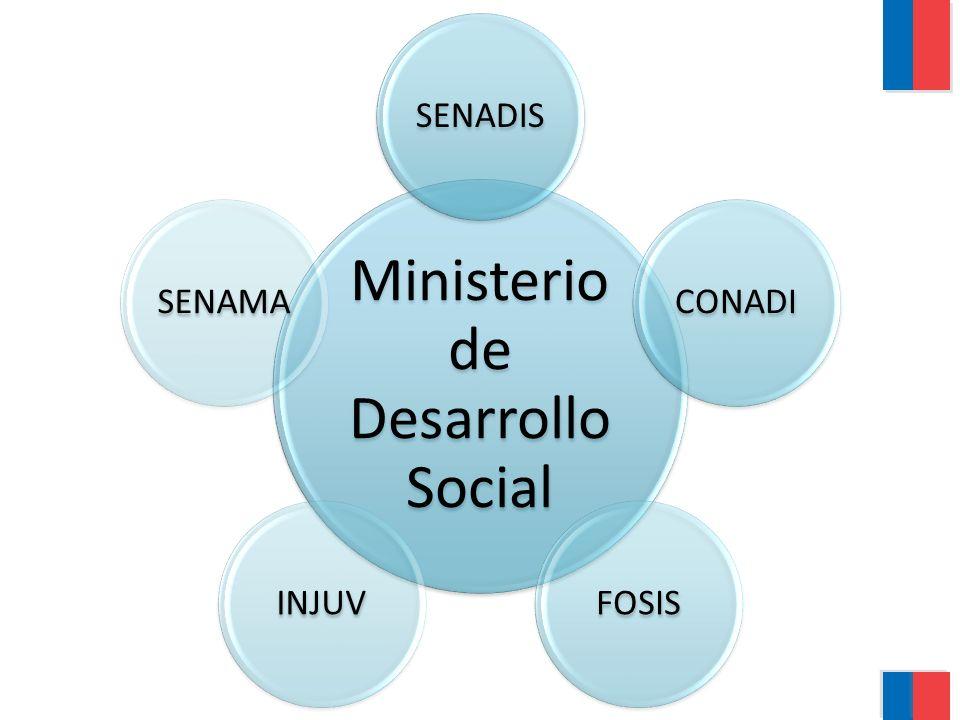 Ministerio de Desarrollo Social SENADISCONADIFOSISINJUVSENAMA
