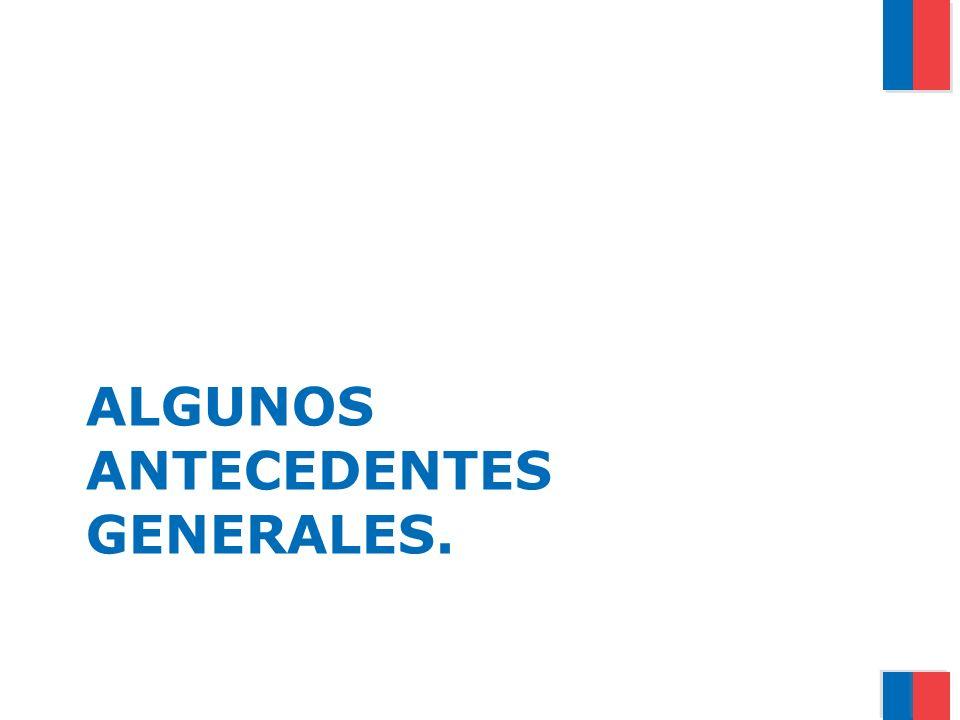 ALGUNOS ANTECEDENTES GENERALES.