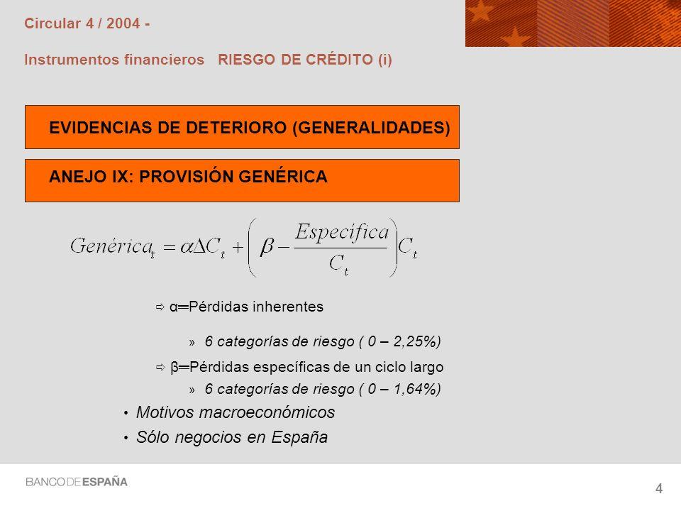4 Circular 4 / 2004 - Instrumentos financieros RIESGO DE CRÉDITO (i) EVIDENCIAS DE DETERIORO (GENERALIDADES) ANEJO IX: PROVISIÓN GENÉRICA αPérdidas inherentes 6 categorías de riesgo ( 0 – 2,25%) βPérdidas específicas de un ciclo largo 6 categorías de riesgo ( 0 – 1,64%) Motivos macroeconómicos Sólo negocios en España