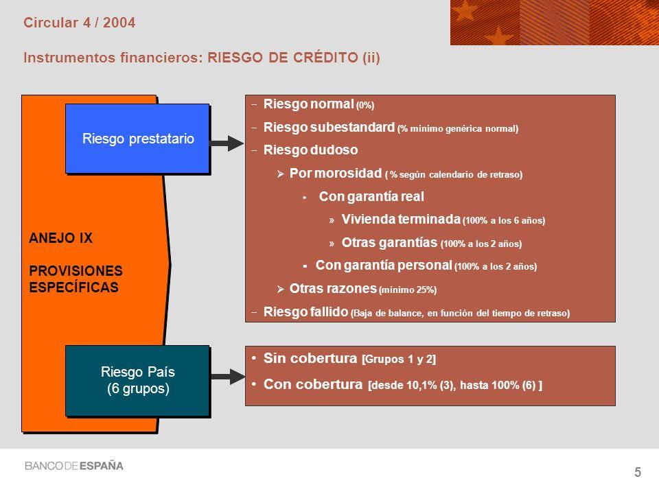 5 Circular 4 / 2004 Instrumentos financieros: RIESGO DE CRÉDITO (ii) Riesgo prestatario Riesgo País (6 grupos) Riesgo País (6 grupos) ANEJO IX PROVISIONES ESPECÍFICAS Riesgo normal (0%) Riesgo subestandard (% mínimo genérica normal) Riesgo dudoso Por morosidad ( % según calendario de retraso) Con garantía real Vivienda terminada (100% a los 6 años) Otras garantías (100% a los 2 años) Con garantía personal (100% a los 2 años) Otras razones (mínimo 25%) Riesgo fallido (Baja de balance, en función del tiempo de retraso) Sin cobertura [Grupos 1 y 2] Con cobertura [desde 10,1% (3), hasta 100% (6) ]
