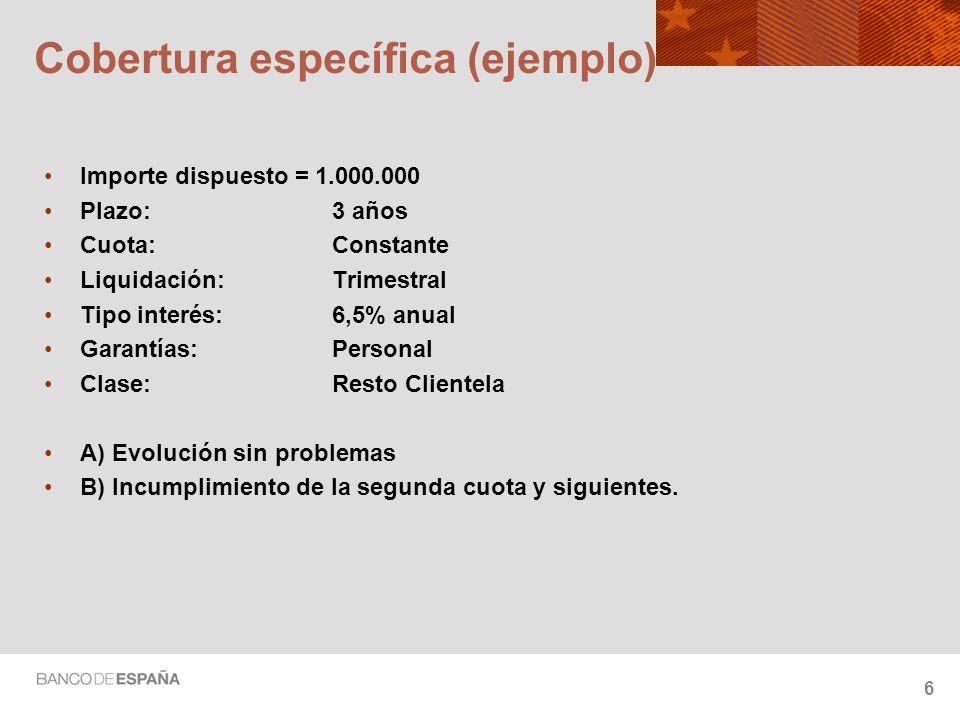 Cobertura específica (ejemplo) Importe dispuesto = 1.000.000 Plazo: 3 años Cuota:Constante Liquidación: Trimestral Tipo interés:6,5% anual Garantías:P