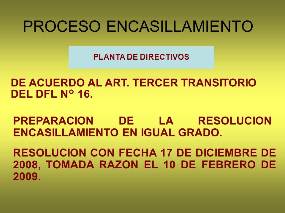PROCESO ENCASILLAMIENTO PLANTA DE DIRECTIVOS DE ACUERDO AL ART. TERCER TRANSITORIO DEL DFL N° 16. PREPARACION DE LA RESOLUCION ENCASILLAMIENTO EN IGUA