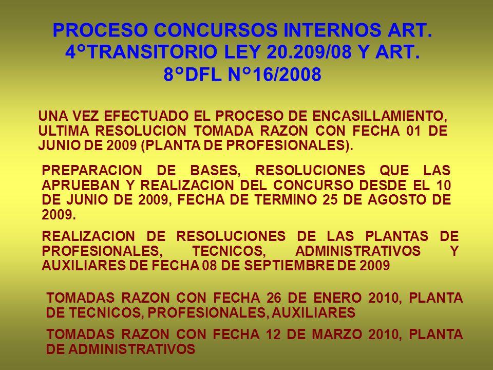 PROCESO CONCURSOS INTERNOS ART. 4°TRANSITORIO LEY 20.209/08 Y ART. 8°DFL N°16/2008 UNA VEZ EFECTUADO EL PROCESO DE ENCASILLAMIENTO, ULTIMA RESOLUCION