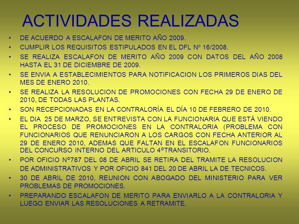ACTIVIDADES REALIZADAS DE ACUERDO A ESCALAFON DE MERITO AÑO 2009.