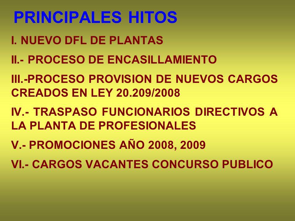 PRINCIPALES HITOS I. NUEVO DFL DE PLANTAS II.- PROCESO DE ENCASILLAMIENTO III.-PROCESO PROVISION DE NUEVOS CARGOS CREADOS EN LEY 20.209/2008 IV.- TRAS