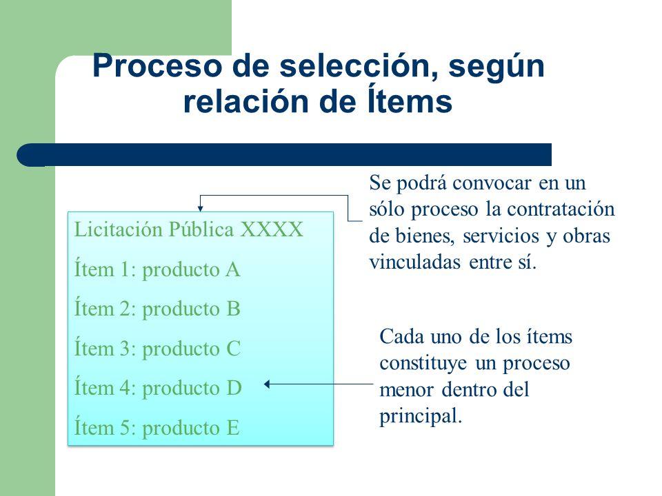 Licitación Pública XXXX Ítem 1: producto A Ítem 2: producto B Ítem 3: producto C Ítem 4: producto D Ítem 5: producto E Licitación Pública XXXX Ítem 1: