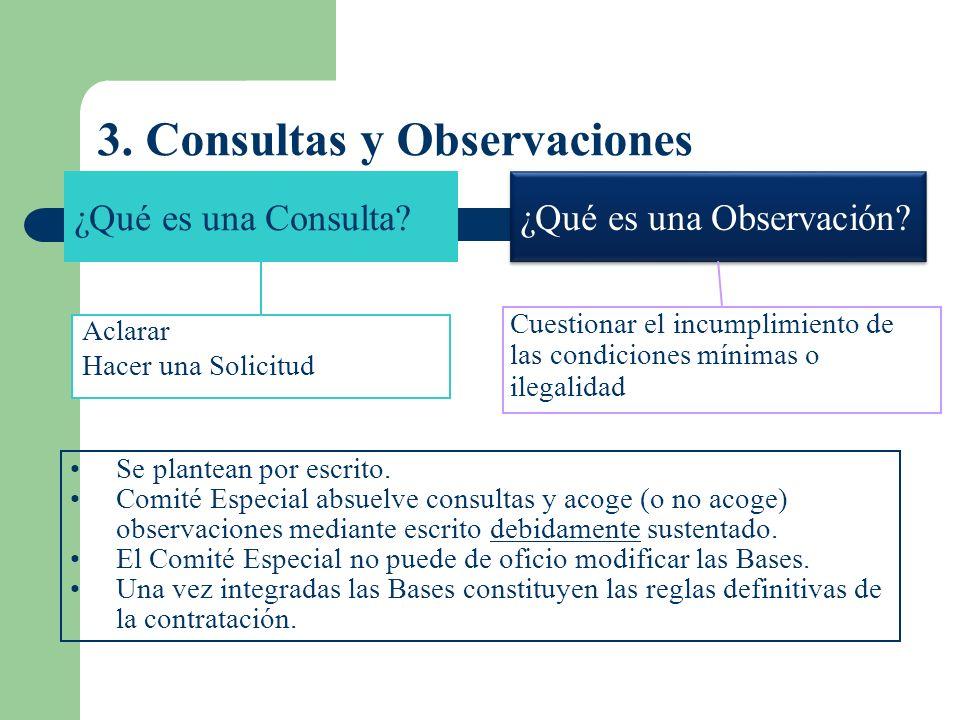 ¿Qué es una Consulta? ¿Qué es una Observación? Aclarar Hacer una Solicitud Cuestionar el incumplimiento de las condiciones mínimas o ilegalidad Se pla