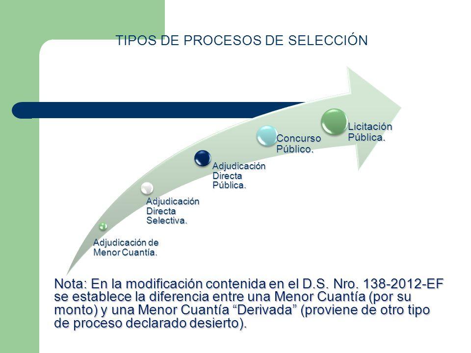 TIPOS DE PROCESOS DE SELECCIÓN Nota: En la modificación contenida en el D.S. Nro. 138-2012-EF se establece la diferencia entre una Menor Cuantía (por