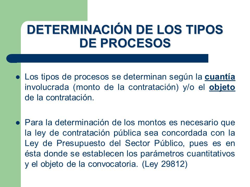 DETERMINACIÓN DE LOS TIPOS DE PROCESOS Los tipos de procesos se determinan según la cuantía involucrada (monto de la contratación) y/o el objeto de la
