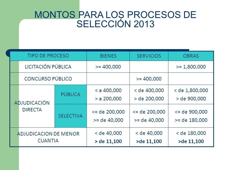 ESPECIFICACIÓN DEL CONTENIDO DE LOS SOBRES DE PROPUESTA III (Modificación Art.