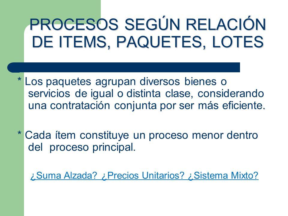 SUBASTA INVERSA ELECTRÓNICA PROCESO DE SELECCIÓN CONVOCATORIA REGISTRO DE PARTICIPANTES, REGISTRO Y PRESENTACIÓN DE PROPUESTAS OTORGAMIENTO DE LA BUENA PRO APERTURA DE PROPUESTAS Y PERÍODO DE LANCES DESDE día sgte.