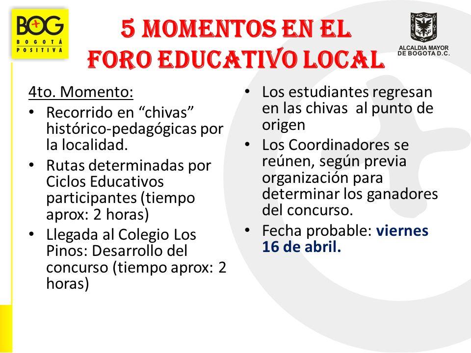 5 MOMENTOS EN EL FORO EDUCATIVO LOCAL 4to.