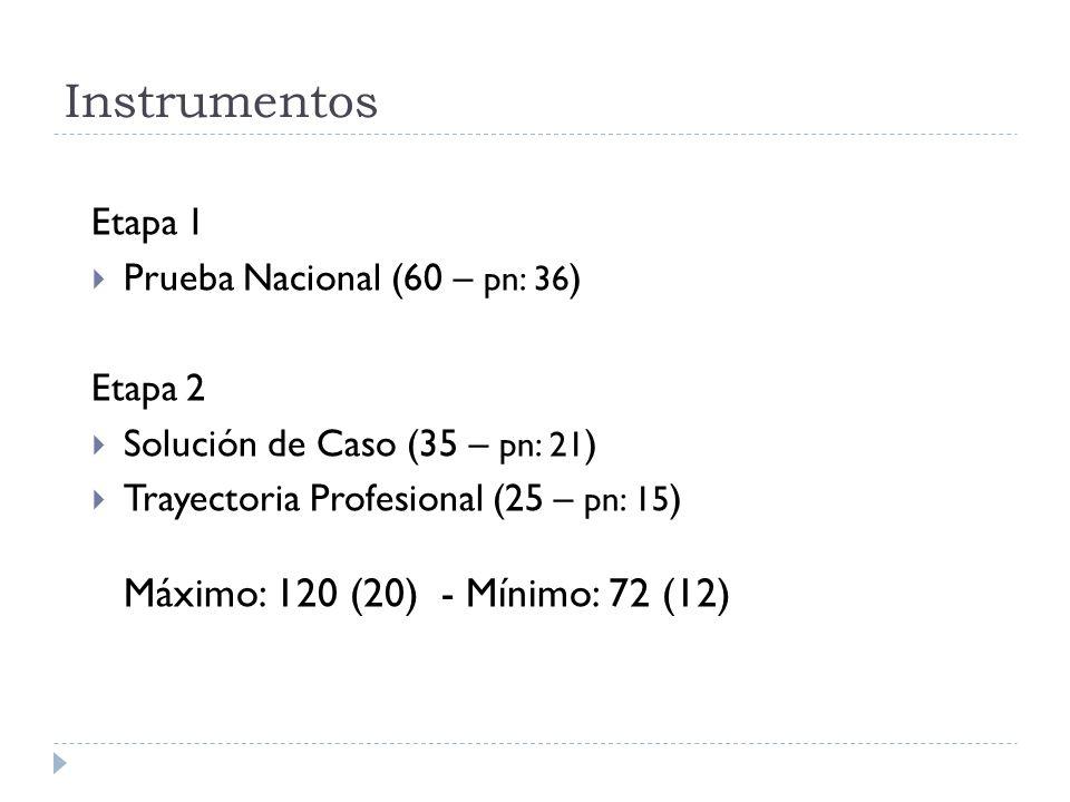 Instrumentos Etapa 1 Prueba Nacional (60 – pn: 36 ) Etapa 2 Solución de Caso (35 – pn: 21 ) Trayectoria Profesional (25 – pn: 15 ) Máximo: 120 (20) -