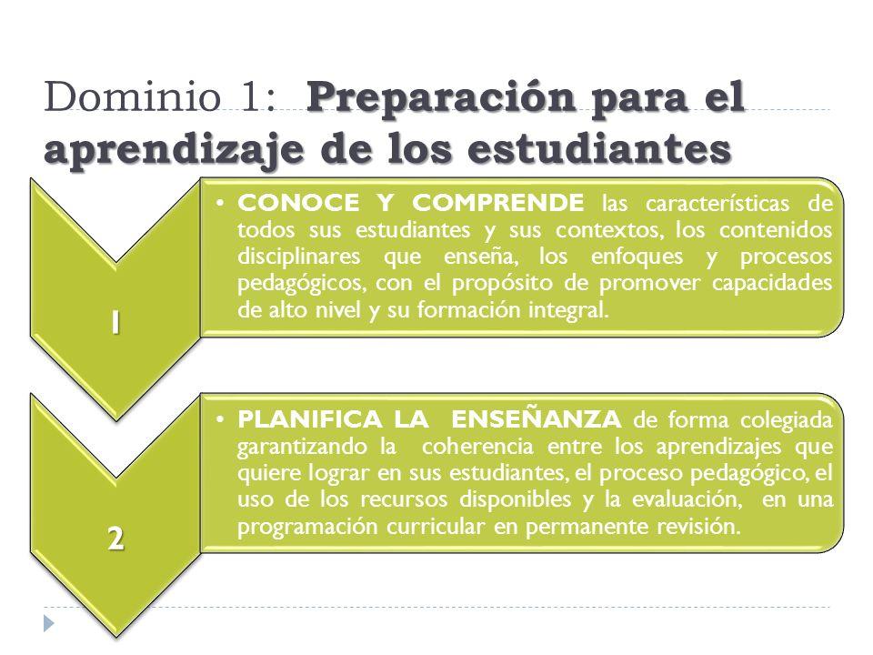 Preparación para el aprendizaje de los estudiantes Dominio 1: Preparación para el aprendizaje de los estudiantes 1 CONOCE Y COMPRENDE las característi