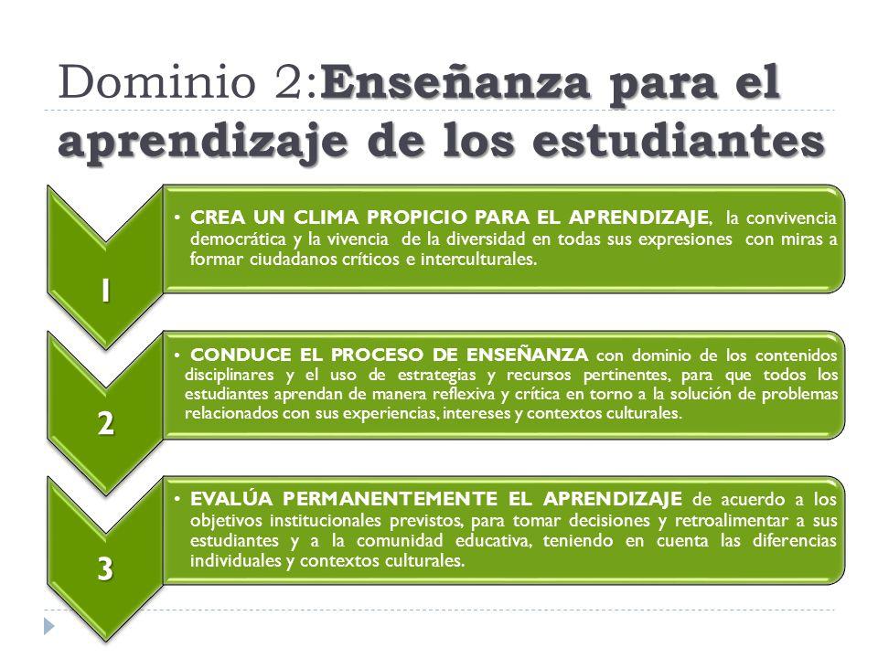 Enseñanza para el aprendizaje de los estudiantes Dominio 2: Enseñanza para el aprendizaje de los estudiantes 1 CREA UN CLIMA PROPICIO PARA EL APRENDIZ