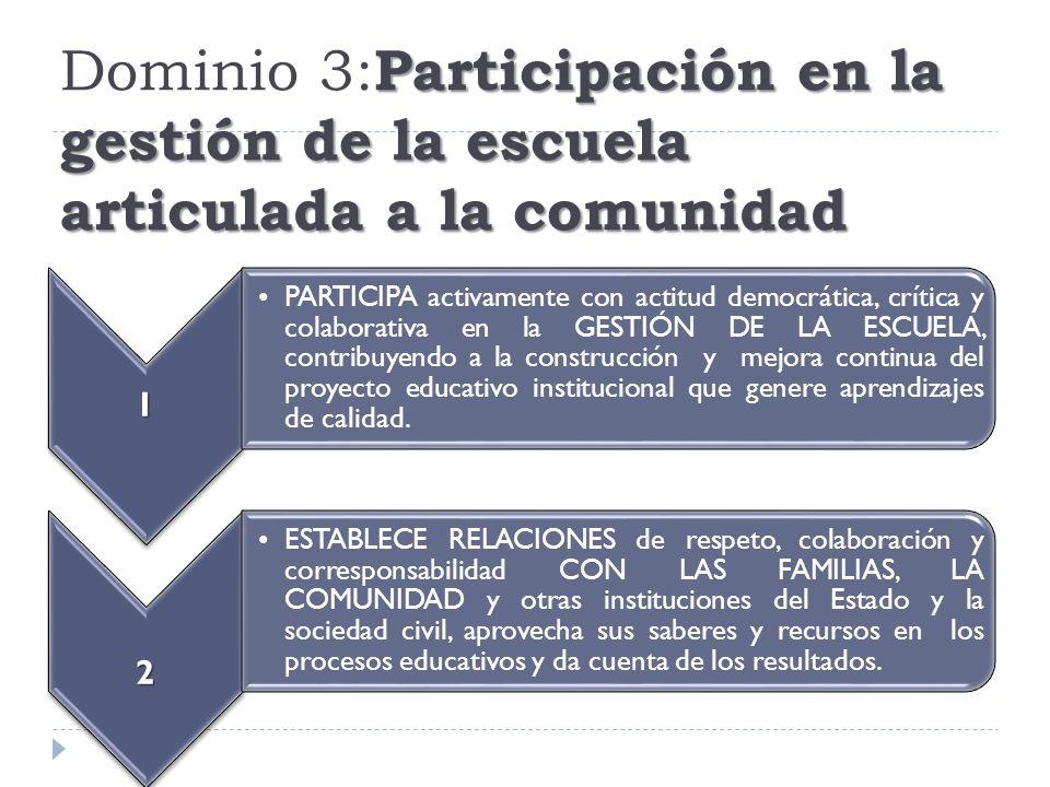Participación en la gestión de la escuela articulada a la comunidad Dominio 3: Participación en la gestión de la escuela articulada a la comunidad 1 P