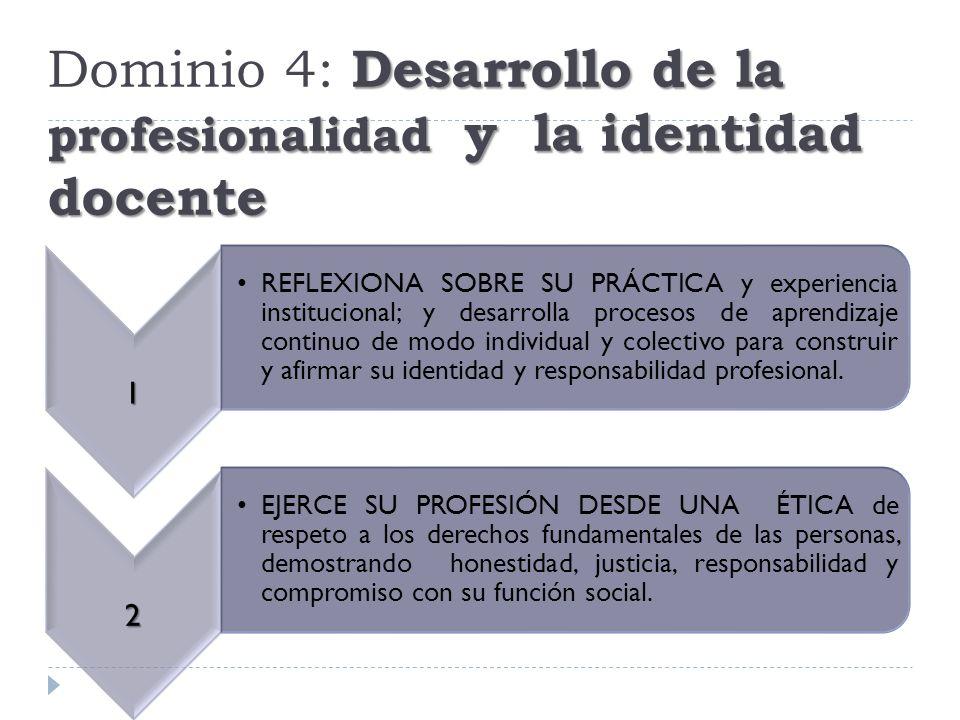 Desarrollo de la profesionalidad y la identidad docente Dominio 4: Desarrollo de la profesionalidad y la identidad docente 1 REFLEXIONA SOBRE SU PRÁCT