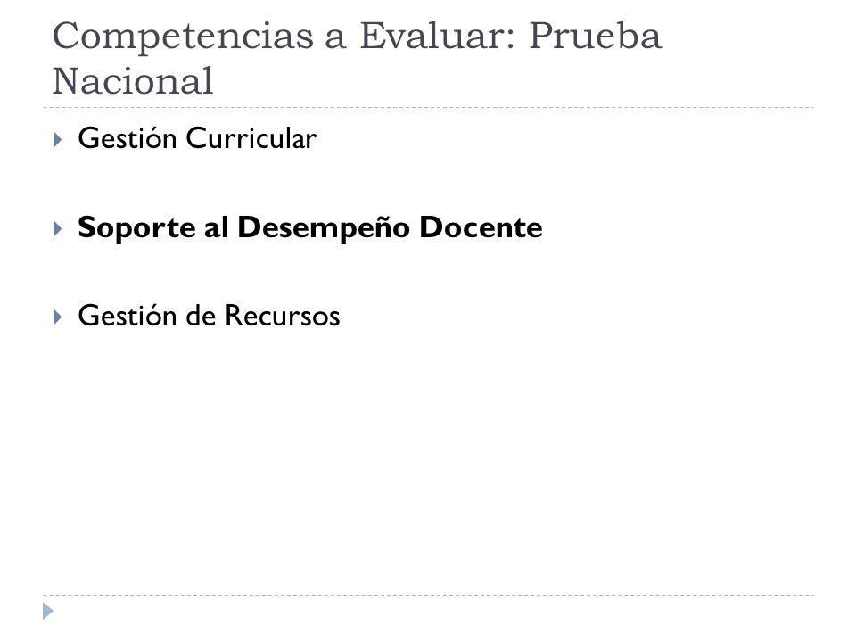 Competencias a Evaluar: Prueba Nacional Gestión Curricular Soporte al Desempeño Docente Gestión de Recursos