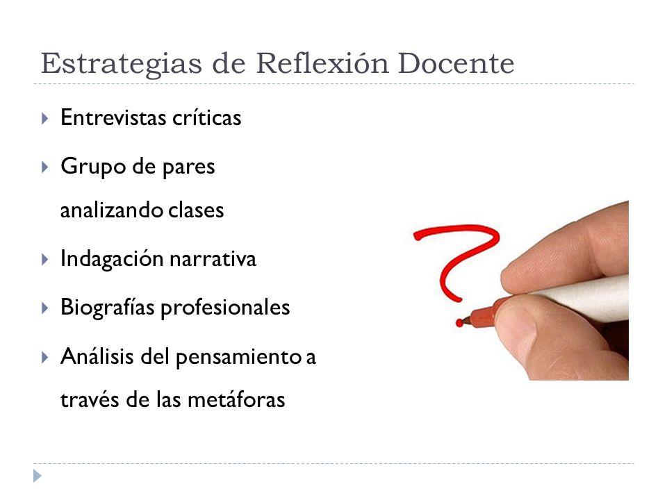 Estrategias de Reflexión Docente Entrevistas críticas Grupo de pares analizando clases Indagación narrativa Biografías profesionales Análisis del pens