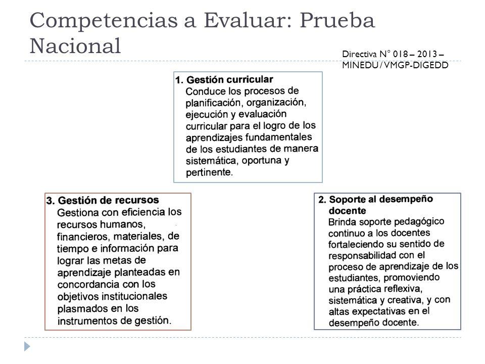 1.- Nueva Docencia en el Perú 1) Necesidad de cambio de la profesión docente en el Perú 2) Docencia y Aprendizajes Fundamentales 3) Docencia y Escuela 4) Nueva Visión de la Docencia en el Perú
