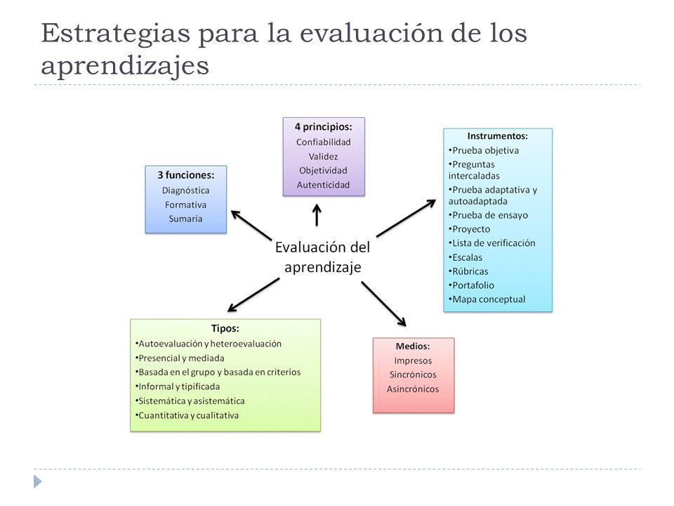 Estrategias para la evaluación de los aprendizajes