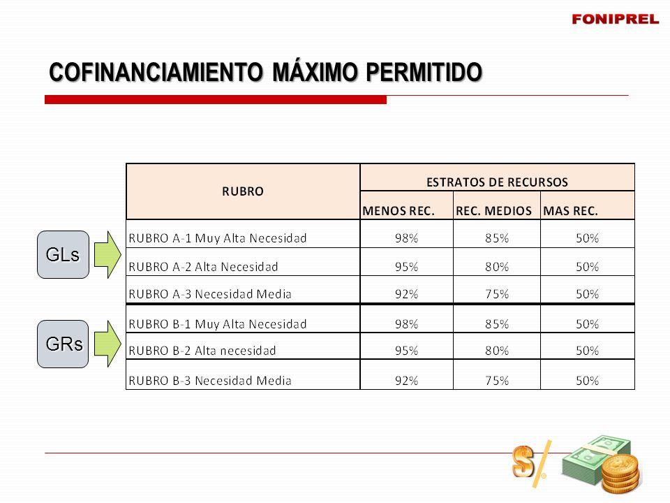 COFINANCIAMIENTO MÁXIMO PERMITIDO GRs GLs