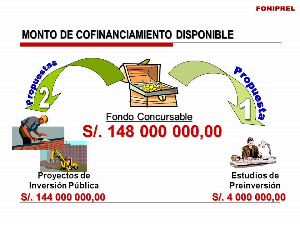 Fondo Concursable Estudios de Preinversión Proyectos de Inversión Pública S/. 148 000 000,00 S/. 4 000 000,00 S/. 144 000 000,00 MONTO DE COFINANCIAMI
