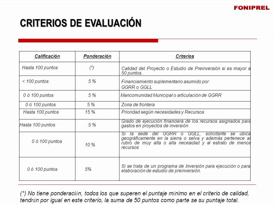 CRITERIOS DE EVALUACIÓN CalificaciónPonderaciónCriterios Hasta 100 puntos (*) Calidad del Proyecto o Estudio de Preinversión si es mayor a 50 puntos.