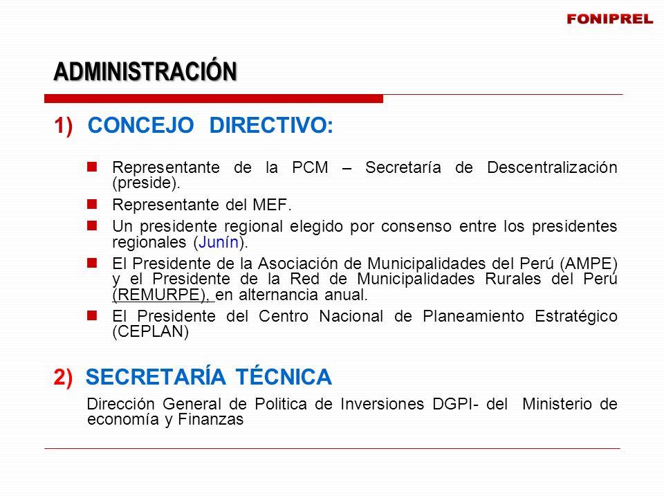 1)CONCEJO DIRECTIVO: Representante de la PCM – Secretaría de Descentralización (preside). Representante del MEF. Un presidente regional elegido por co