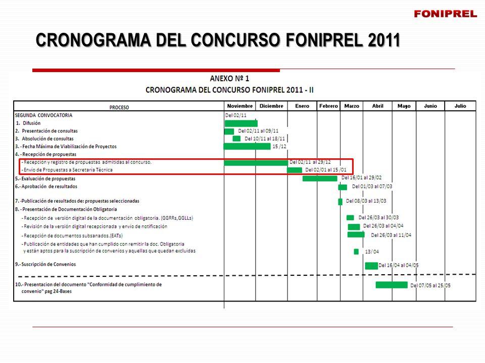 CRONOGRAMA DEL CONCURSO FONIPREL 2011 CRONOGRAMA DEL CONCURSO FONIPREL 2011