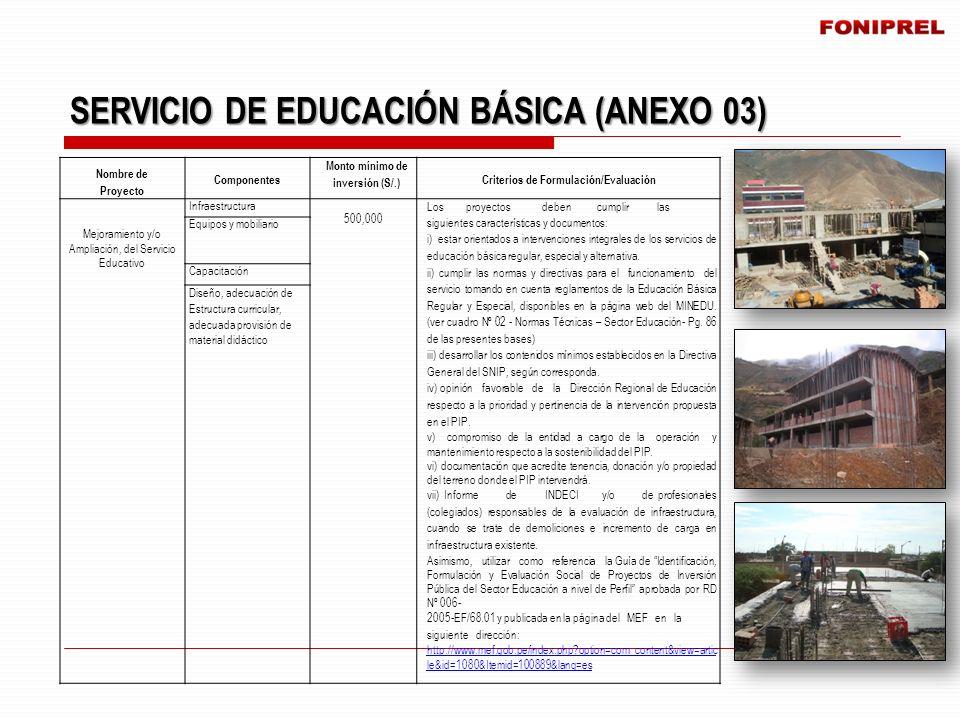 SERVICIO DE EDUCACIÓN BÁSICA (ANEXO 03) Nombre de Proyecto Componentes Monto mínimo de inversión (S/.) Criterios de Formulación/Evaluación Mejoramient