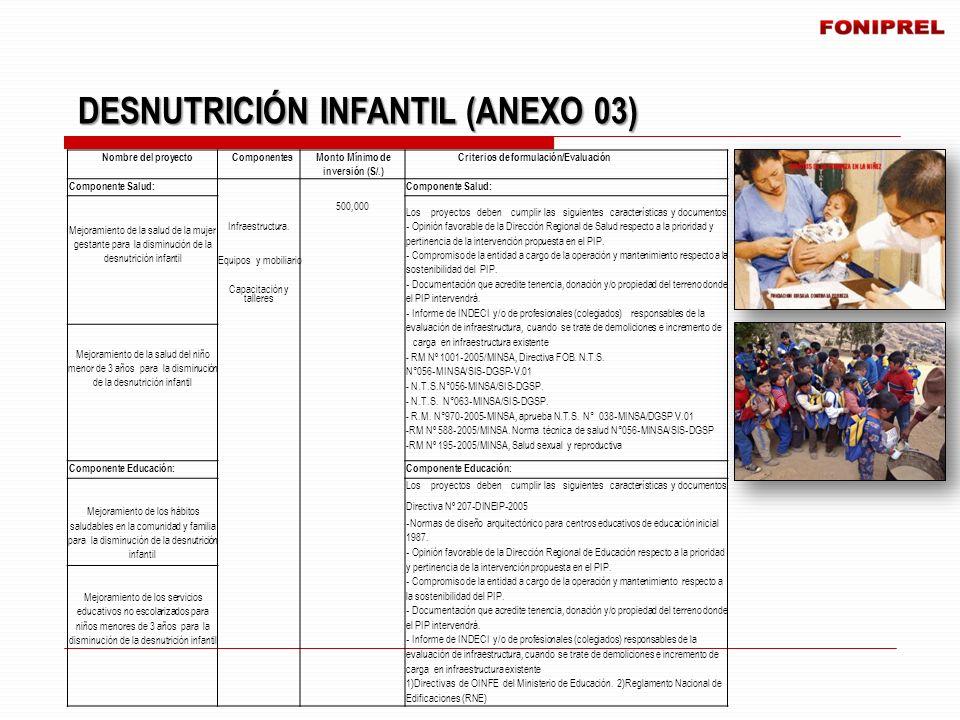 DESNUTRICIÓN INFANTIL (ANEXO 03) DESNUTRICIÓN INFANTIL (ANEXO 03) Nombre del proyectoComponentes Monto Mínimo de inversión (S/.) Criterios de formulac