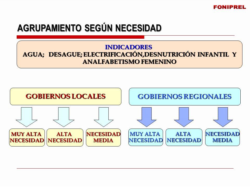 Muchas Gracias Secretaría Técnica del FONIPREL