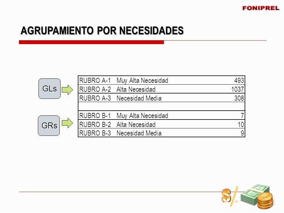 AGRUPAMIENTO POR RECURSOS INDICADORES RECURSOS DETERMINADOS : CANON, REGALÍAS, ADUANAS, FOCAM, FONCOMUN...