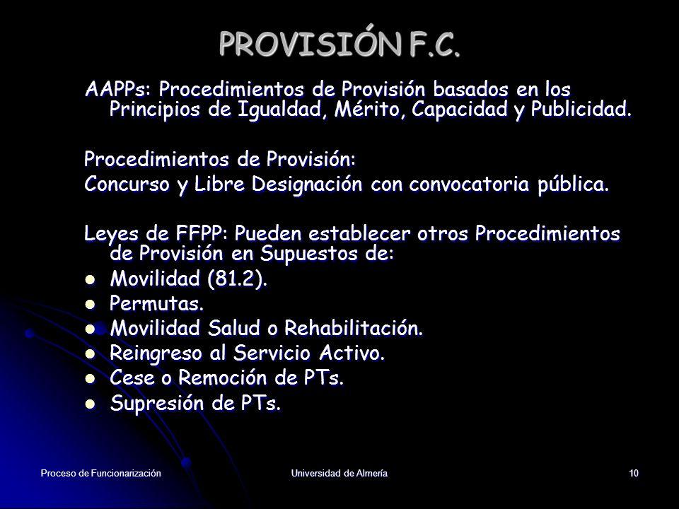 Proceso de FuncionarizaciónUniversidad de Almería10 PROVISIÓN F.C. AAPPs: Procedimientos de Provisión basados en los Principios de Igualdad, Mérito, C