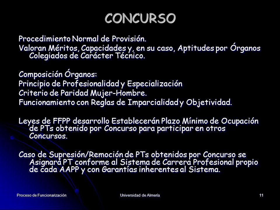 Proceso de FuncionarizaciónUniversidad de Almería11 CONCURSO Procedimiento Normal de Provisión. Valoran Méritos, Capacidades y, en su caso, Aptitudes