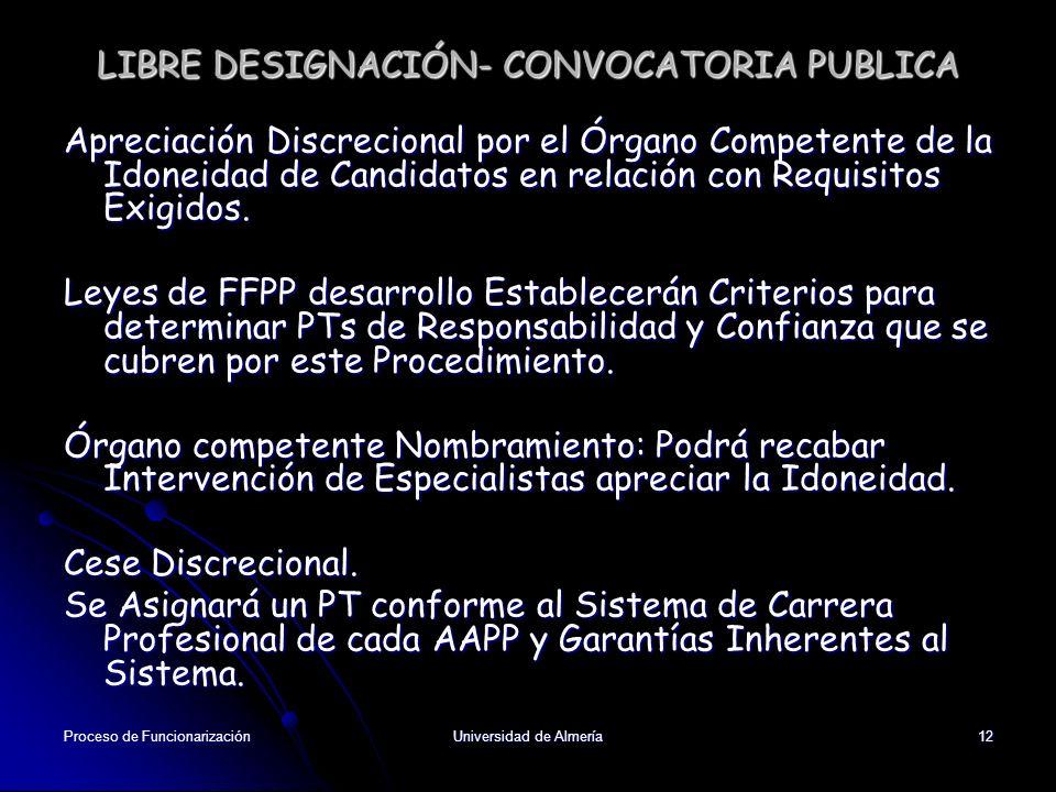 Proceso de FuncionarizaciónUniversidad de Almería12 LIBRE DESIGNACIÓN- CONVOCATORIA PUBLICA Apreciación Discrecional por el Órgano Competente de la Id