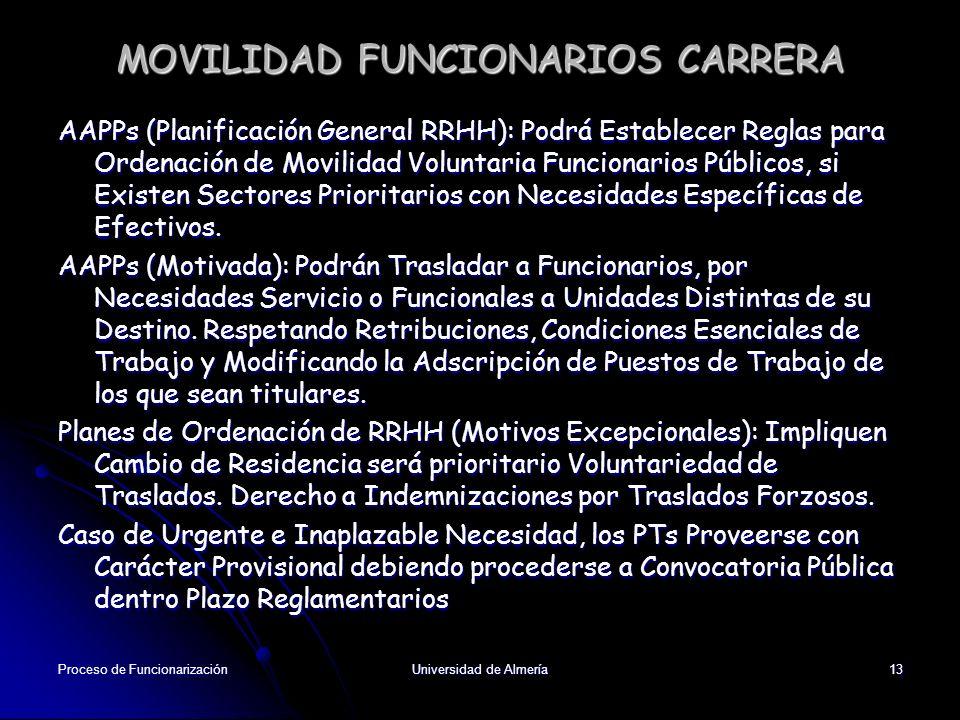 Proceso de FuncionarizaciónUniversidad de Almería13 MOVILIDAD FUNCIONARIOS CARRERA AAPPs (Planificación General RRHH): Podrá Establecer Reglas para Or