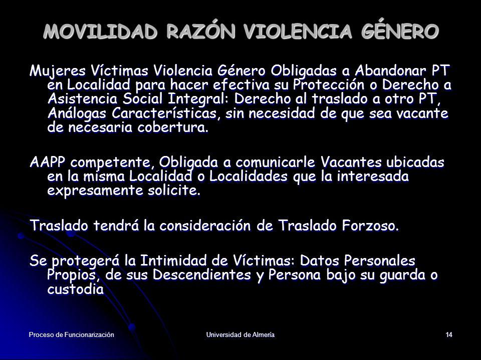 Proceso de FuncionarizaciónUniversidad de Almería14 MOVILIDAD RAZÓN VIOLENCIA GÉNERO Mujeres Víctimas Violencia Género Obligadas a Abandonar PT en Loc