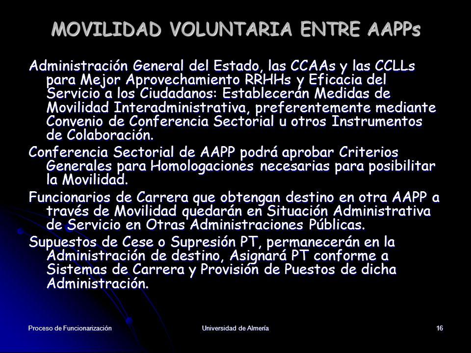 Proceso de FuncionarizaciónUniversidad de Almería16 MOVILIDAD VOLUNTARIA ENTRE AAPPs Administración General del Estado, las CCAAs y las CCLLs para Mej