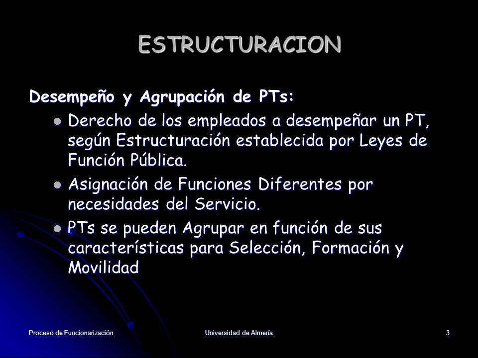 Proceso de FuncionarizaciónUniversidad de Almería3 ESTRUCTURACION Desempeño y Agrupación de PTs: Derecho de los empleados a desempeñar un PT, según Es