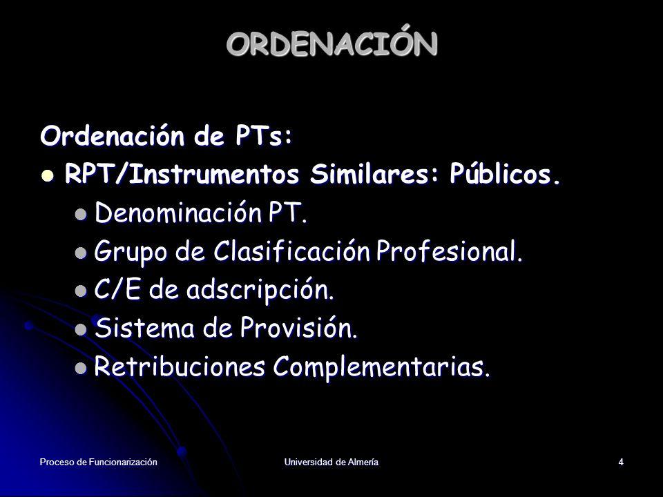 Proceso de FuncionarizaciónUniversidad de Almería4 ORDENACIÓN Ordenación de PTs: RPT/Instrumentos Similares: Públicos. RPT/Instrumentos Similares: Púb