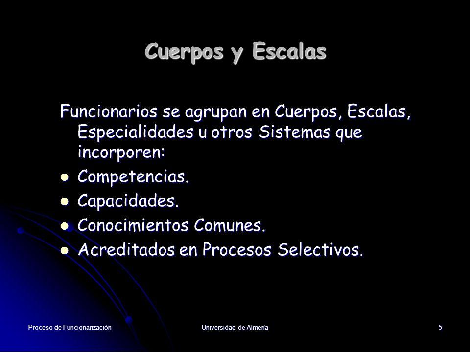 Proceso de FuncionarizaciónUniversidad de Almería6 Cuerpos y Escalas Creación/Supresión de C/E: Por Ley de Cortes Generales o CCAAs.