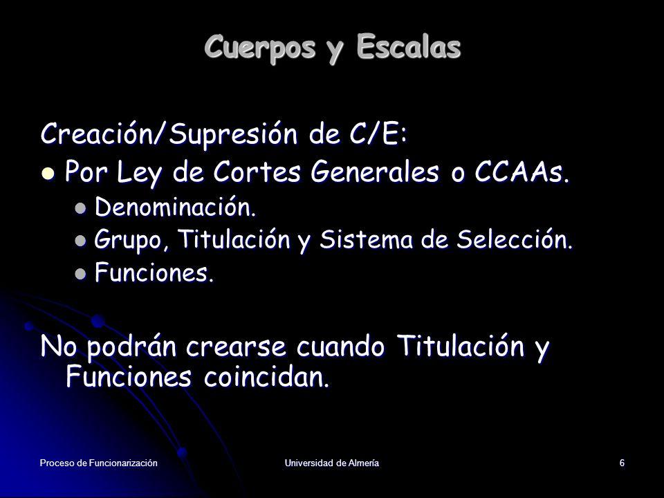Proceso de FuncionarizaciónUniversidad de Almería6 Cuerpos y Escalas Creación/Supresión de C/E: Por Ley de Cortes Generales o CCAAs. Por Ley de Cortes